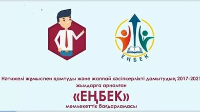 Photo of Шымкентте «Еңбек» бағдарламасы бойынша қосымша 3 мың грант бөлінді